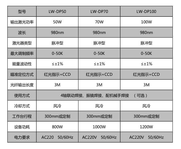 工艺礼品_世纪镭杰明(北京)科技有限公司
