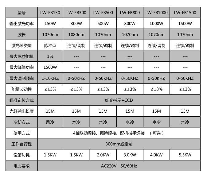 精密机械_世纪镭杰明(北京)科技有限公司