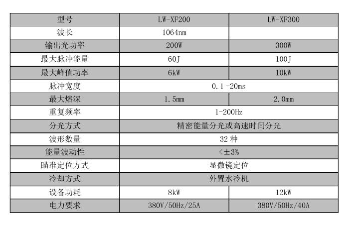 精密器械_世纪镭杰明(北京)科技有限公司